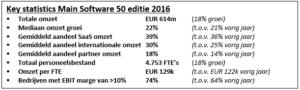 key-statistics-2016-nl-v2