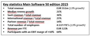 Key statistics Main 50 2015 eng