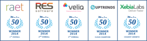 Winnaars Main Software 50
